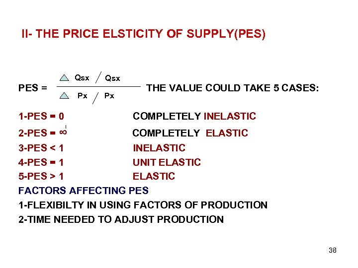 II- THE PRICE ELSTICITY OF SUPPLY(PES) Qsx PES = 1 -PES = 0 Px