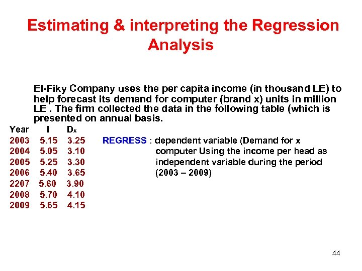 Estimating & interpreting the Regression Analysis El-Fiky Company uses the per capita income (in