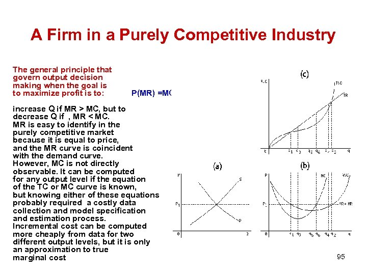 A Firm in a Purely Competitive Industry The general principle that govern output decision