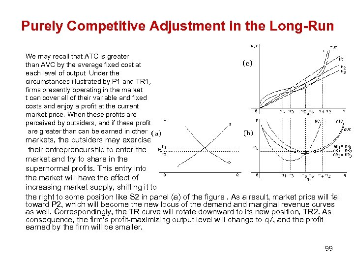 Purely Competitive Adjustment in the Long-Run We may recall that ATC is greater than