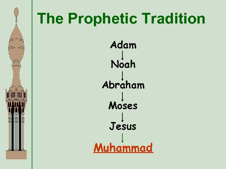 The Prophetic Tradition Adam Noah Abraham Moses Jesus Muhammad