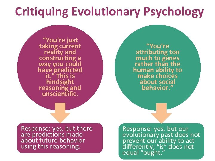 "Critiquing Evolutionary Psychology ""You're just taking current reality and constructing a way you could"