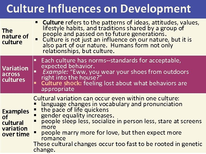 Culture Influences on Development The nature of culture Variation across cultures Examples of cultural