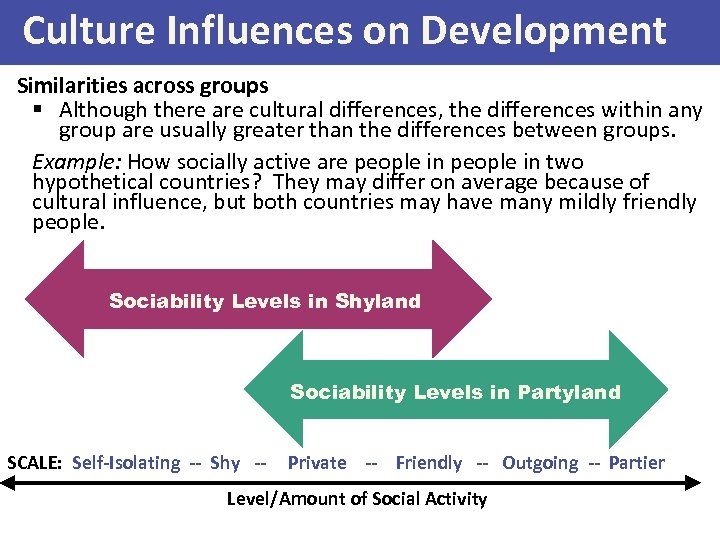 Culture Influences on Development Similarities across groups § Although there are cultural differences, the