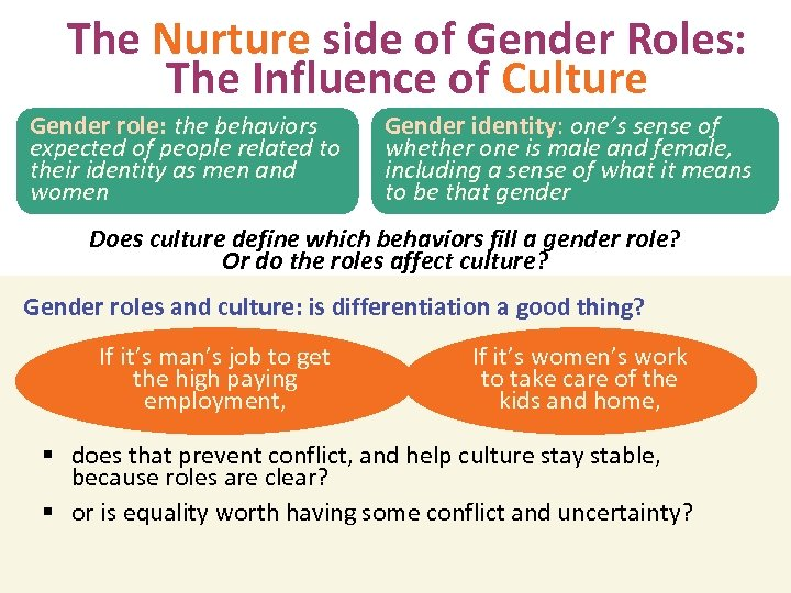The Nurture side of Gender Roles: The Influence of Culture Gender role: the behaviors