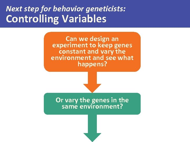 Next step for behavior geneticists: Controlling Variables Can we design an experiment to keep