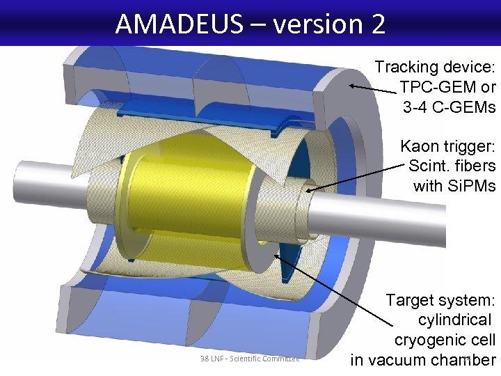AMADEUS – version 2 Tracking device: TPC-GEM or 3 -4 C-GEMs Kaon trigger: Scint.