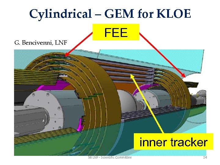 Cylindrical – GEM for KLOE G. Bencivenni, LNF FEE inner tracker 38 LNF -