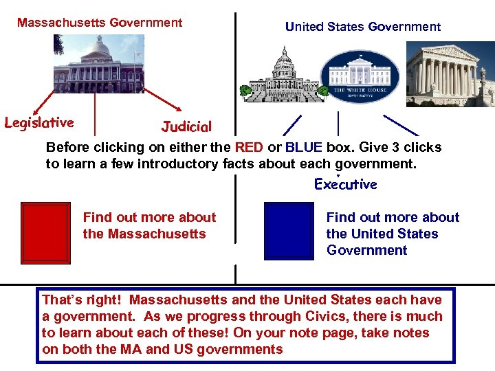 Massachusetts Government Legislative United States Government Judicial Before clicking on either the RED or