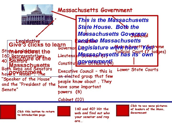 Massachusetts Government Mass Overview This is the Massachusetts State House. Both the Massachusetts Governor