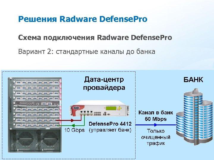 Решения Radware Defense. Pro Схема подключения Radware Defense. Pro Вариант 2: стандартные каналы до
