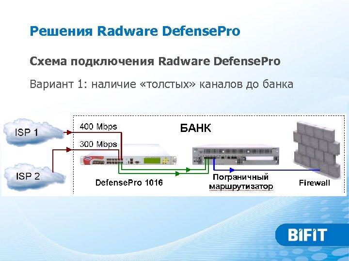 Решения Radware Defense. Pro Схема подключения Radware Defense. Pro Вариант 1: наличие «толстых» каналов