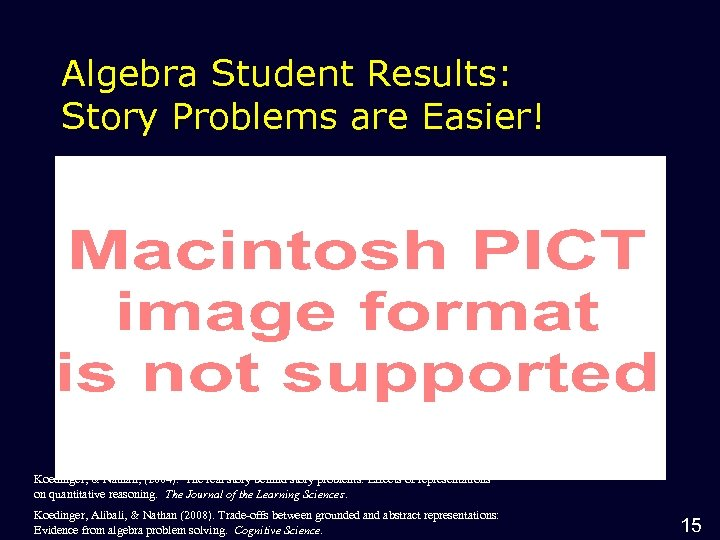 Algebra Student Results: Story Problems are Easier! Koedinger, & Nathan, (2004). The real story