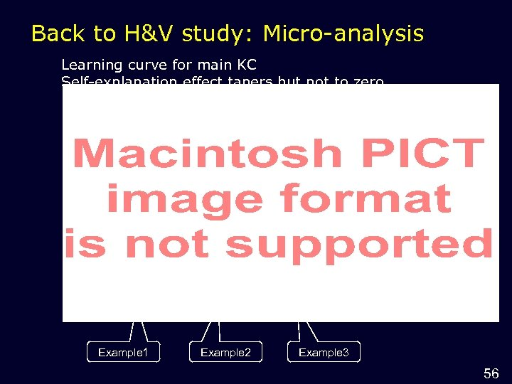 Back to H&V study: Micro-analysis Learning curve for main KC Self-explanation effect tapers but