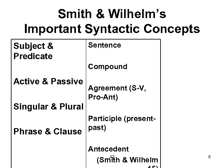 Smith & Wilhelm's Important Syntactic Concepts Subject & Predicate Sentence Compound Active & Passive