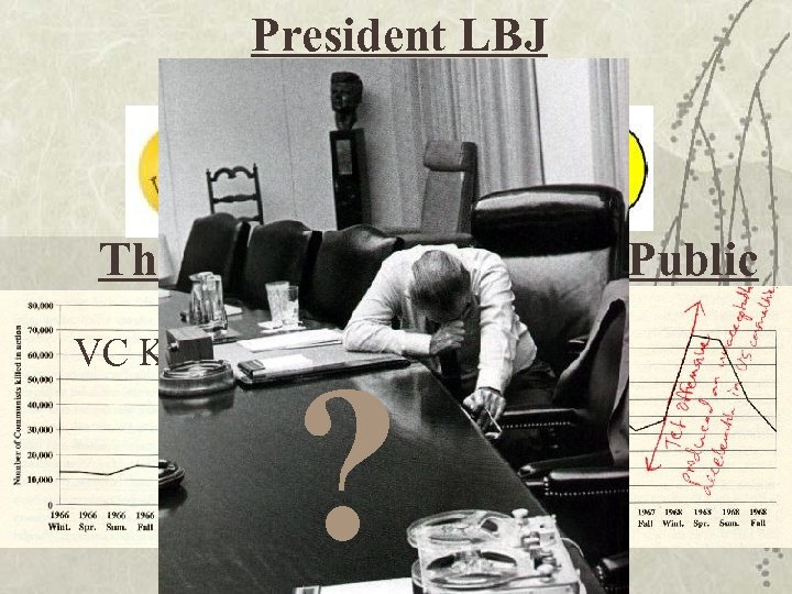 President LBJ VC Killed & US Killed The Military American Public VC Body VC
