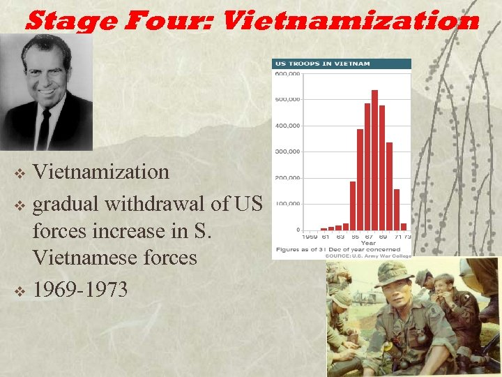 Stage Four: Vietnamization v gradual withdrawal of US forces increase in S. Vietnamese forces