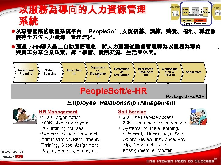 以服務為導向的人力資源管理 系統 Customer Sales Design, Logistics & Services R&D, & Finance Manufacturing Enterprise Planning