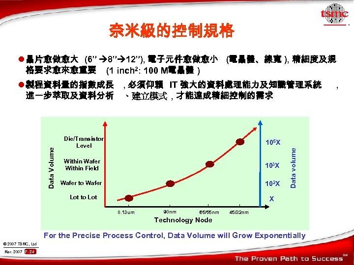 """奈米級的控制規格 l 晶片愈做愈大 (6"""" 8"""" 12""""), 電子元件愈做愈小 (電晶體、線寬 ), 精細度及規 格要求愈來愈重要 (1 inch 2:"""