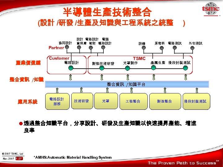 半導體生產技術整合 (設計 /研發 /生產及知識與 程系統之統整 協同設計 Partner 產業價值鏈 設計 電路設計 電腦 資料庫 智財 輔助設計