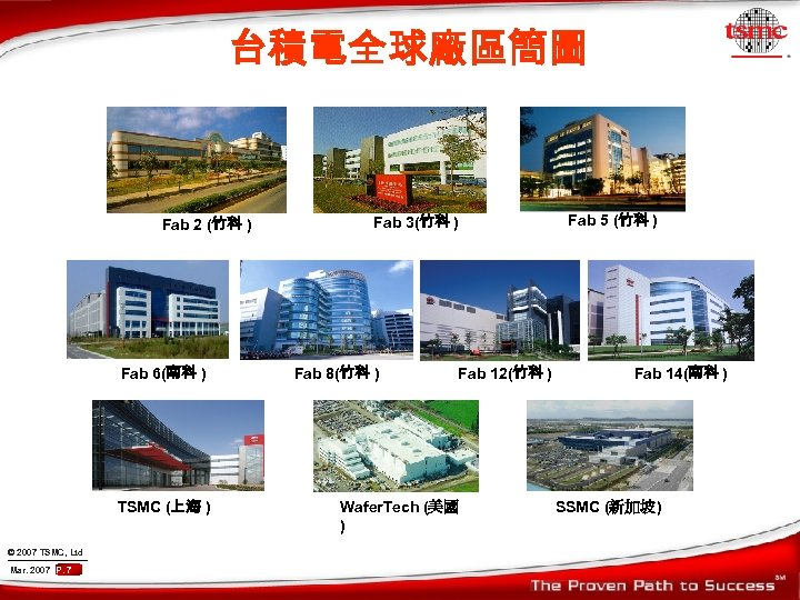 台積電全球廠區簡圖 Fab 2 (竹科 ) Fab 6(南科 ) TSMC (上海 ) © 2007 TSMC,