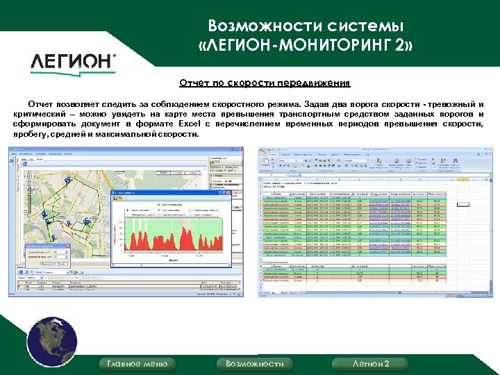 Возможности системы «ЛЕГИОН-МОНИТОРИНГ 2» Отчет по скорости передвижения Отчет позволяет следить за соблюдением скоростного