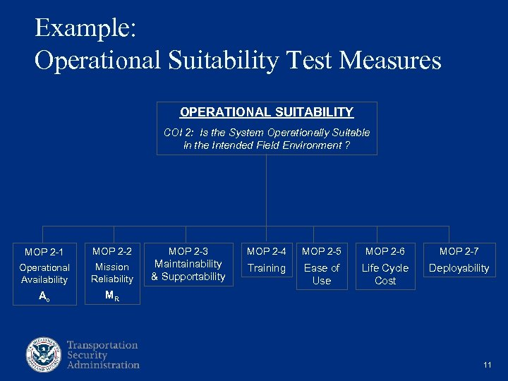 Example: Operational Suitability Test Measures OPERATIONAL SUITABILITY COI 2: Is the System Operationally Suitable