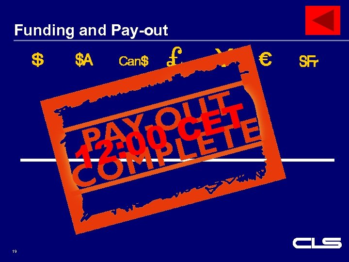 Funding and Pay-out C ET C 00 2: 1 19