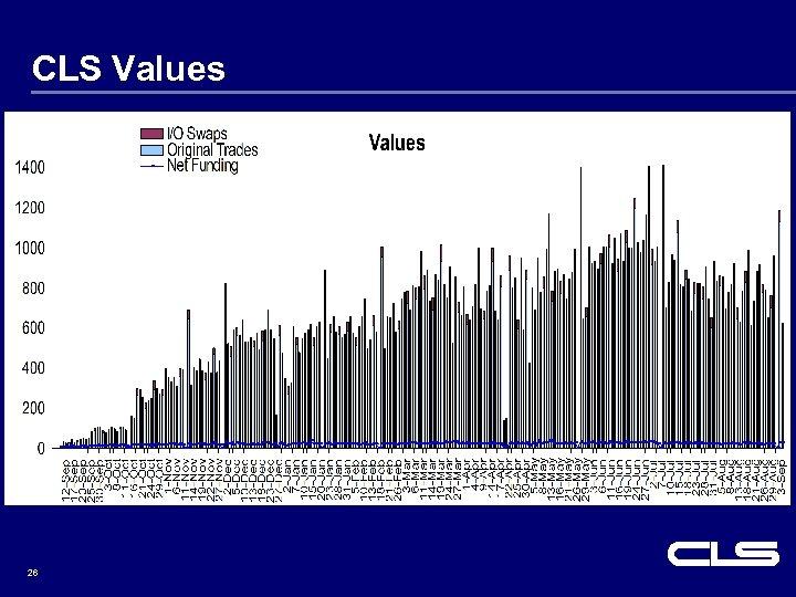 CLS Values 26