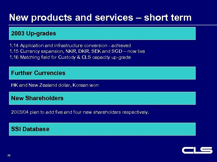 New products and services – short term 2003 Up-grades 1. 14 Application and infrastructure