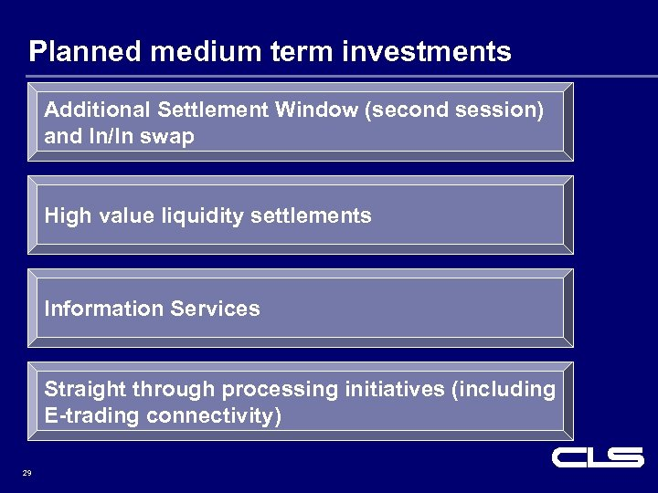 Planned medium term investments Additional Settlement Window (second session) and In/In swap High value