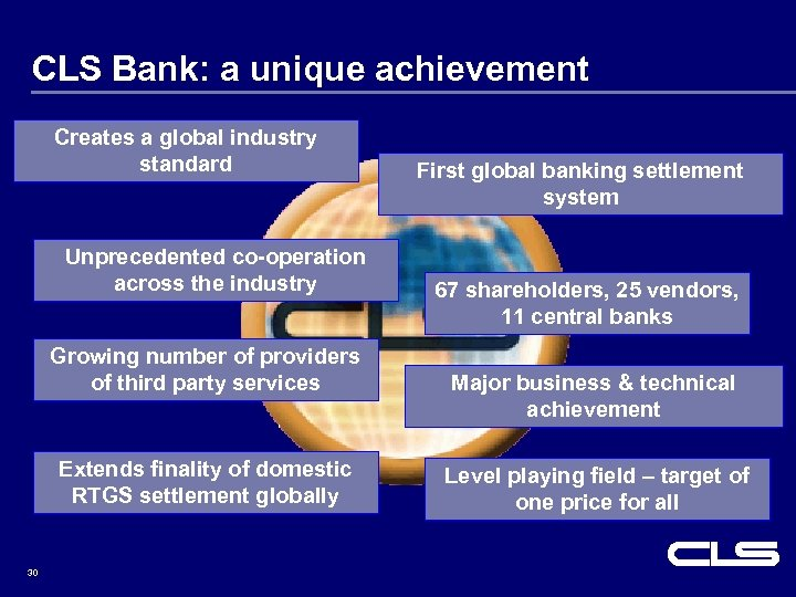 CLS Bank: a unique achievement Creates a global industry standard Unprecedented co-operation across the