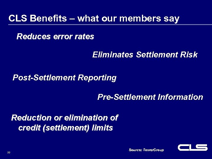 CLS Benefits – what our members say Reduces error rates Eliminates Settlement Risk Post-Settlement