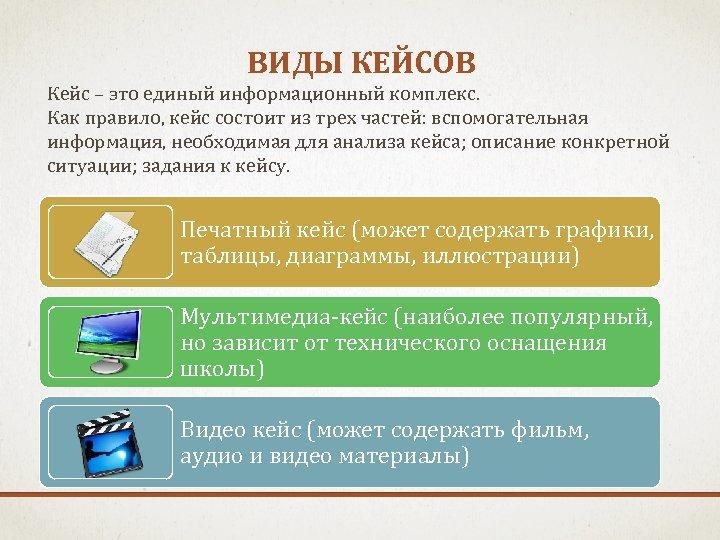 ВИДЫ КЕЙСОВ Кейс – это единый информационный комплекс. Как правило, кейс состоит из трех