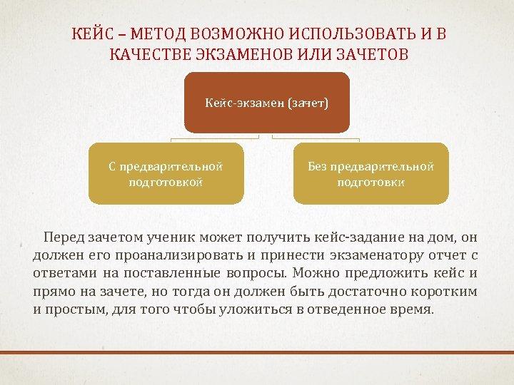 КЕЙС – МЕТОД ВОЗМОЖНО ИСПОЛЬЗОВАТЬ И В КАЧЕСТВЕ ЭКЗАМЕНОВ ИЛИ ЗАЧЕТОВ Кейс-экзамен (зачет) С