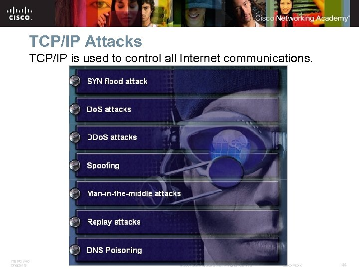TCP/IP Attacks TCP/IP is used to control all Internet communications. ITE PC v 4.