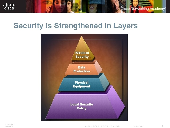 Security is Strengthened in Layers ITE PC v 4. 0 Chapter 9 © 2007