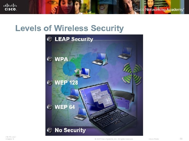 Levels of Wireless Security ITE PC v 4. 0 Chapter 9 © 2007 Cisco