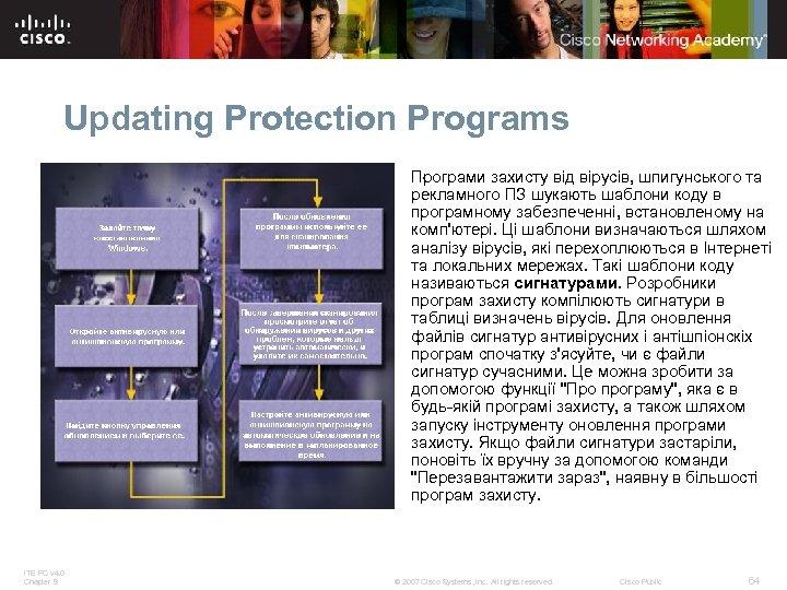 Updating Protection Programs. Програми захисту від вірусів, шпигунського та рекламного ПЗ шукають шаблони коду