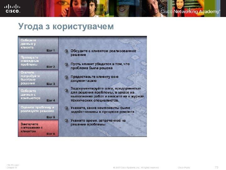 Угода з користувачем ITE PC v 4. 0 Chapter 9 © 2007 Cisco Systems,