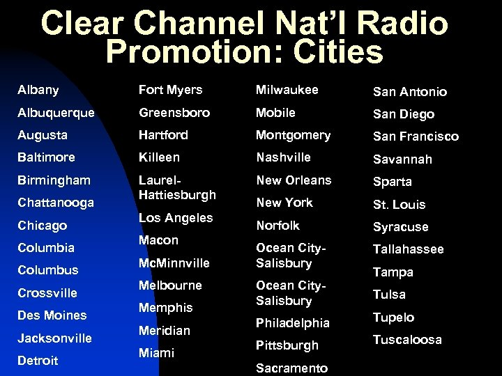 Clear Channel Nat'l Radio Promotion: Cities Albany Fort Myers Milwaukee San Antonio Albuquerque Greensboro