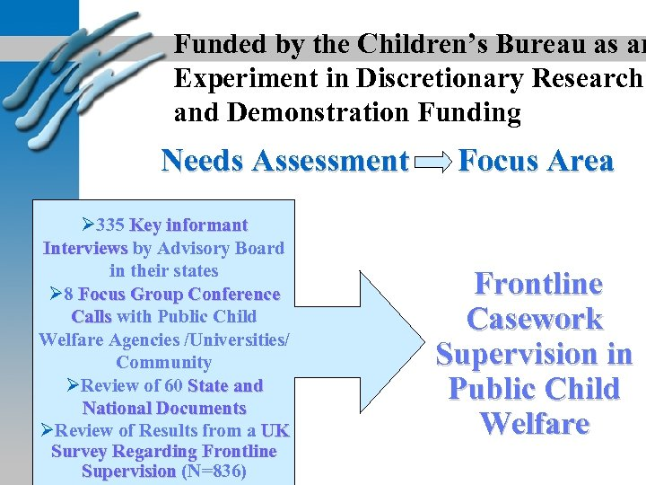 Funded by the Children's Bureau as an Experiment in Discretionary Research and Demonstration Funding