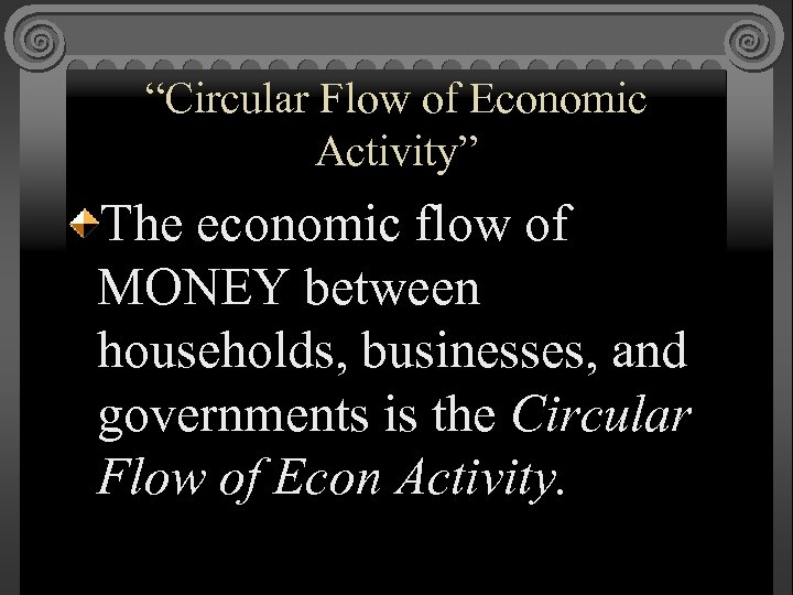 """Circular Flow of Economic Activity"" The economic flow of MONEY between households, businesses, and"