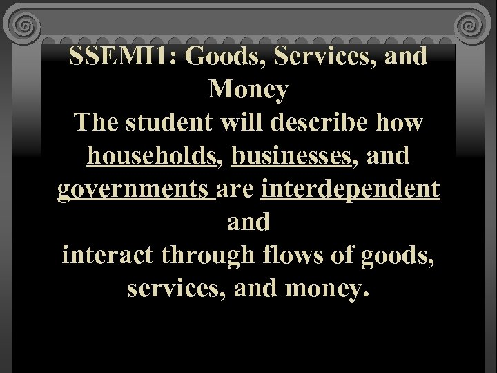 SSEMI 1: Goods, Services, and Money The student will describe how households, businesses, and
