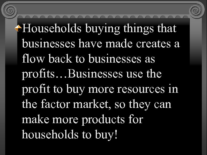 Households buying things that businesses have made creates a flow back to businesses as