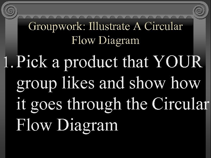 Groupwork: Illustrate A Circular Flow Diagram 1. Pick a product that YOUR group likes