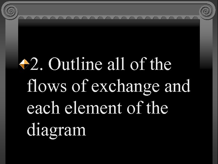 2. Outline all of the flows of exchange and each element of the diagram