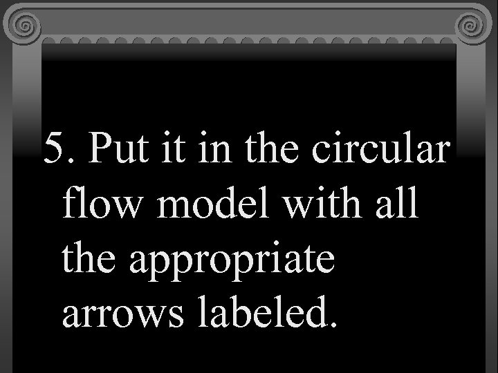 5. Put it in the circular flow model with all the appropriate arrows labeled.