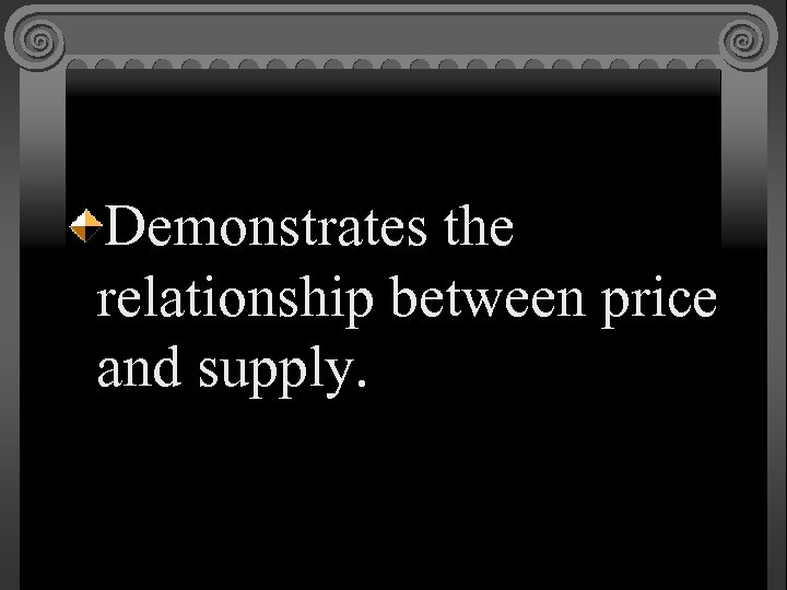 Demonstrates the relationship between price and supply.