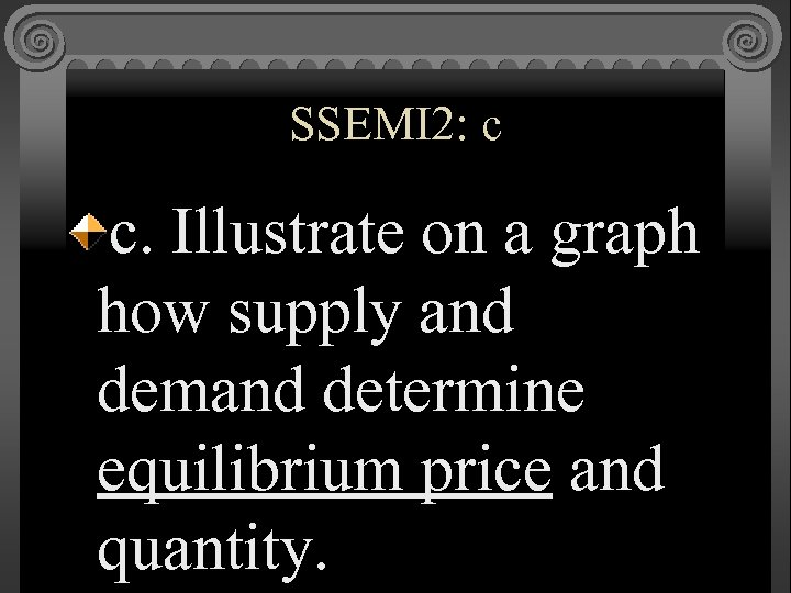 SSEMI 2: c c. Illustrate on a graph how supply and demand determine equilibrium